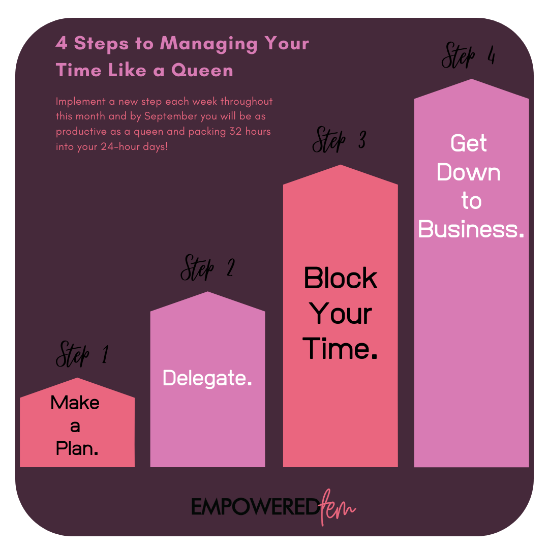 4 Steps to Managing your Time
